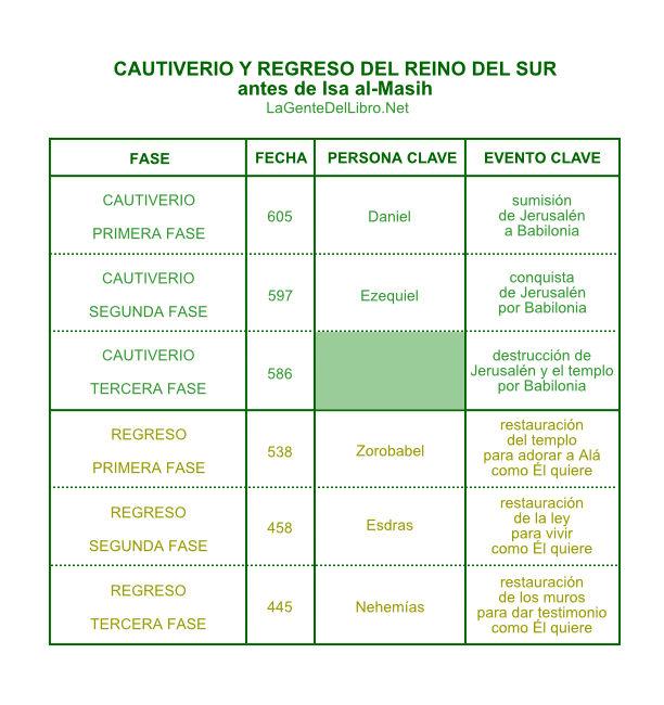 CautiverioRegreso-Sur copy